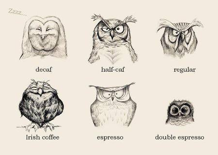 Kaffeetypen