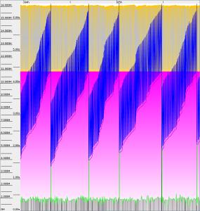 java-programmierer_sind_mist